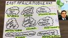 Najib's Blog: FUTURE READY: The East African Mobile Market